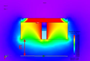 Картина магнитного поля подвесного железоотделителя 1