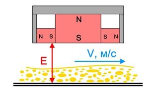 Магнитная система подвесного железоотделителя 2_1