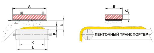 Подвесной железоотделитель с механической очисткой схема установки